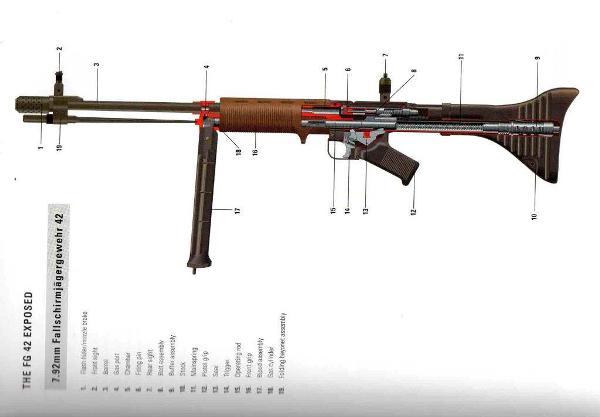 German Auto Rifles 03