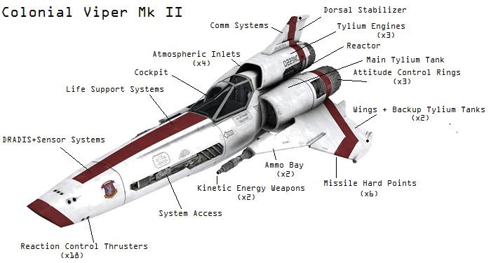 22-HN-SF-Colonial-Viper-MkII-Battlestar-Galactica-Revell,-1.32