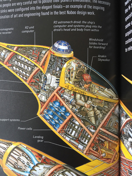 Star Wars Complete Vehicles - Incredible Cross-Sections ...